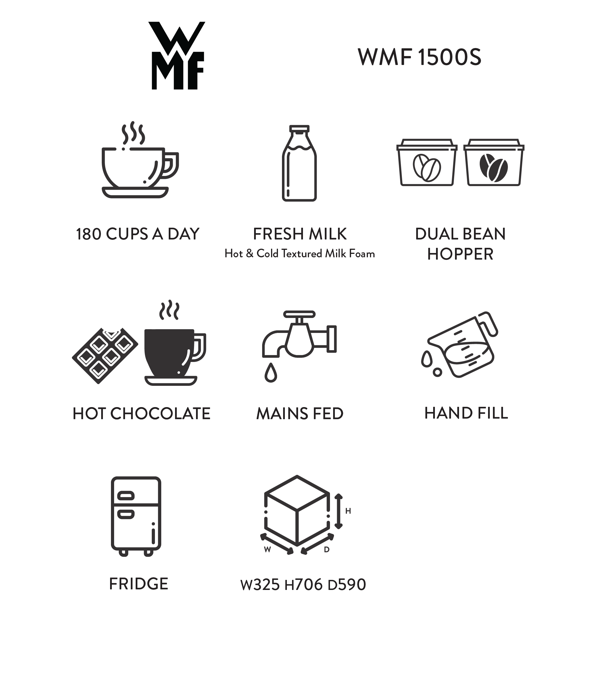 WMF 1500s _icons.png