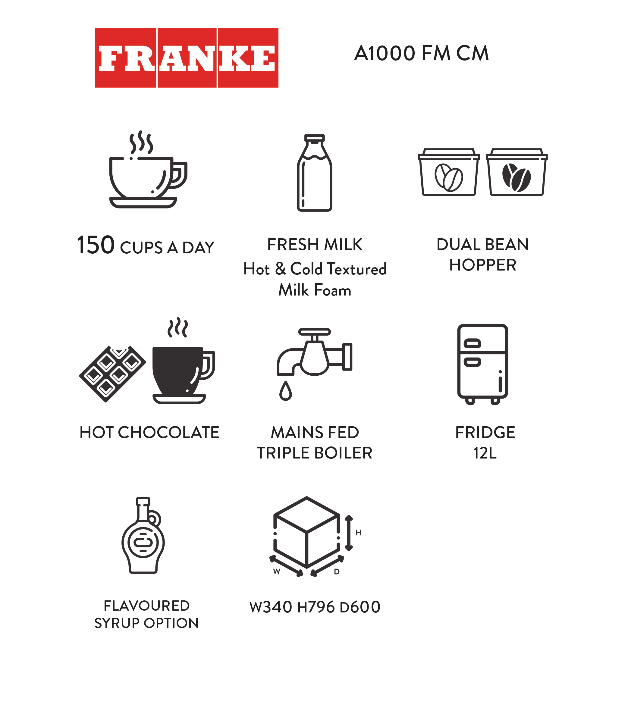 Franke A1000_icons.png