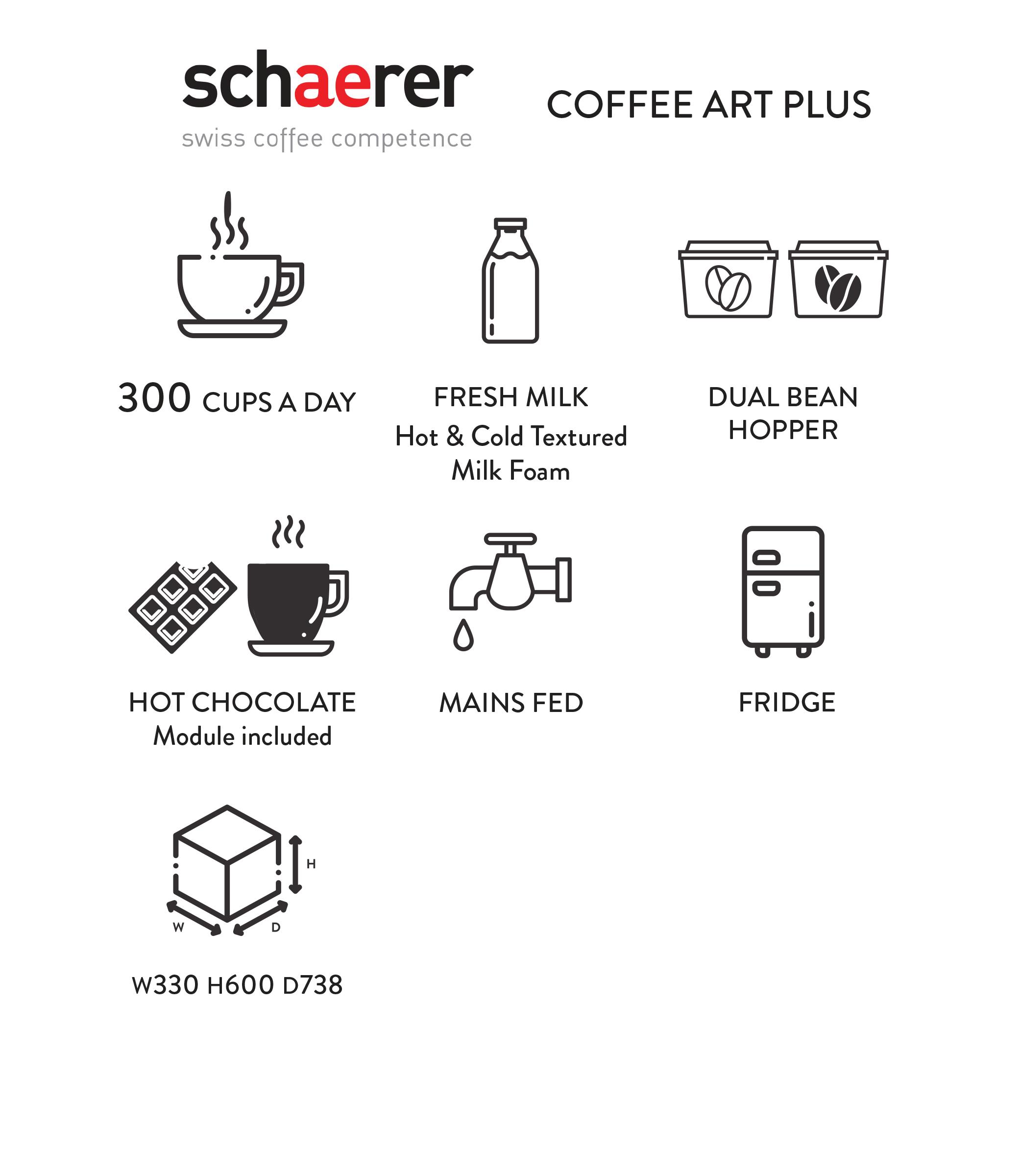 Schaerer Coffee Art plus_icons.png