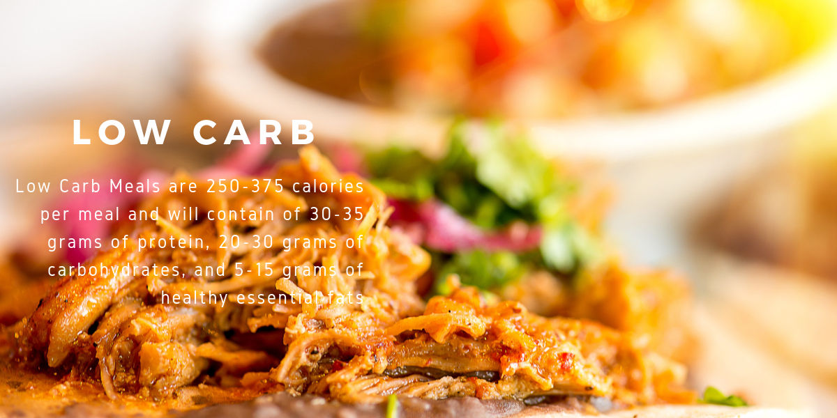 ALL OF OUR MEALS ARE CAREFULLY CRAFTED AND DESIGNED TO KEEP YOU AND YOUR TASTE BUDS INTERESTED WEEK AFTER WEEK. EACH MEAL IS MADE WITH LEAN PROTEINS, COMPLEX CARBOHYDRATES, AND HEALTHY ESSENTIAL FATS (2).png