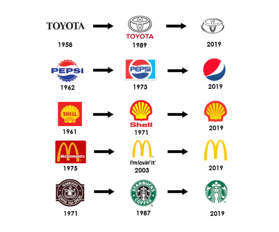 brand identity evolution.png