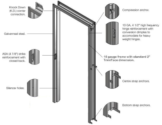 TYPICAL KNOCK DOWN FRAME