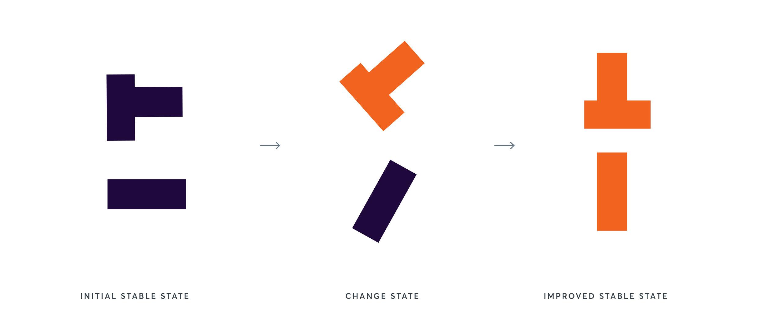 statesofchange_inline.jpg