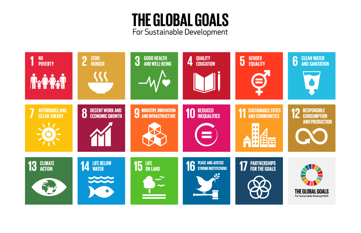 How can we make an Impact? - Breaking the Global Goals down into individual actions