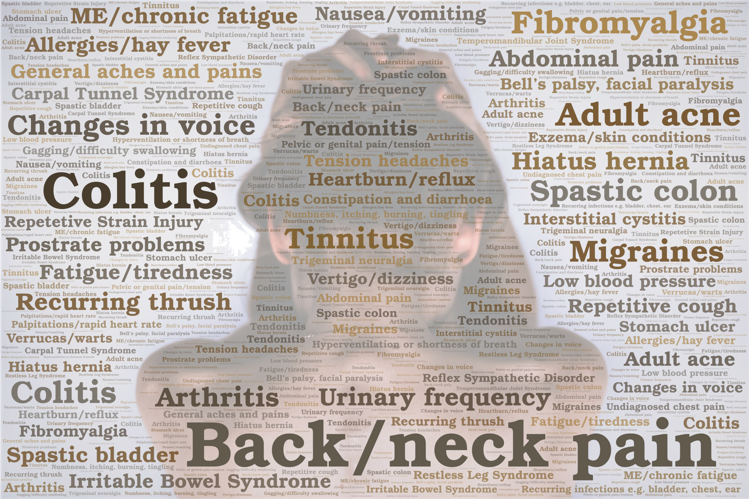 Word Art: a list of physical symptoms over a photo of a white woman holding her head in pain