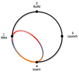 Idea-Learn copy.png