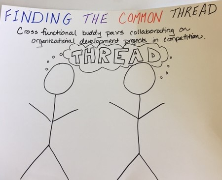 Finding The Common Thread