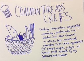Common Threads Chefs