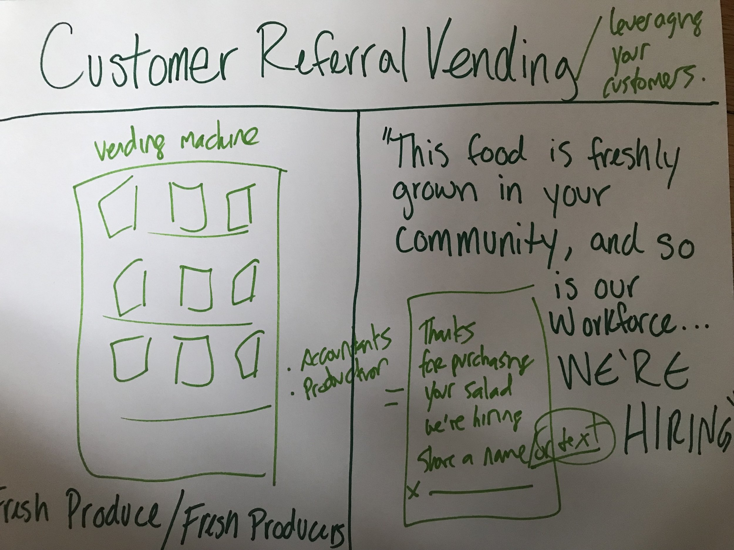 Customer Referral Vending