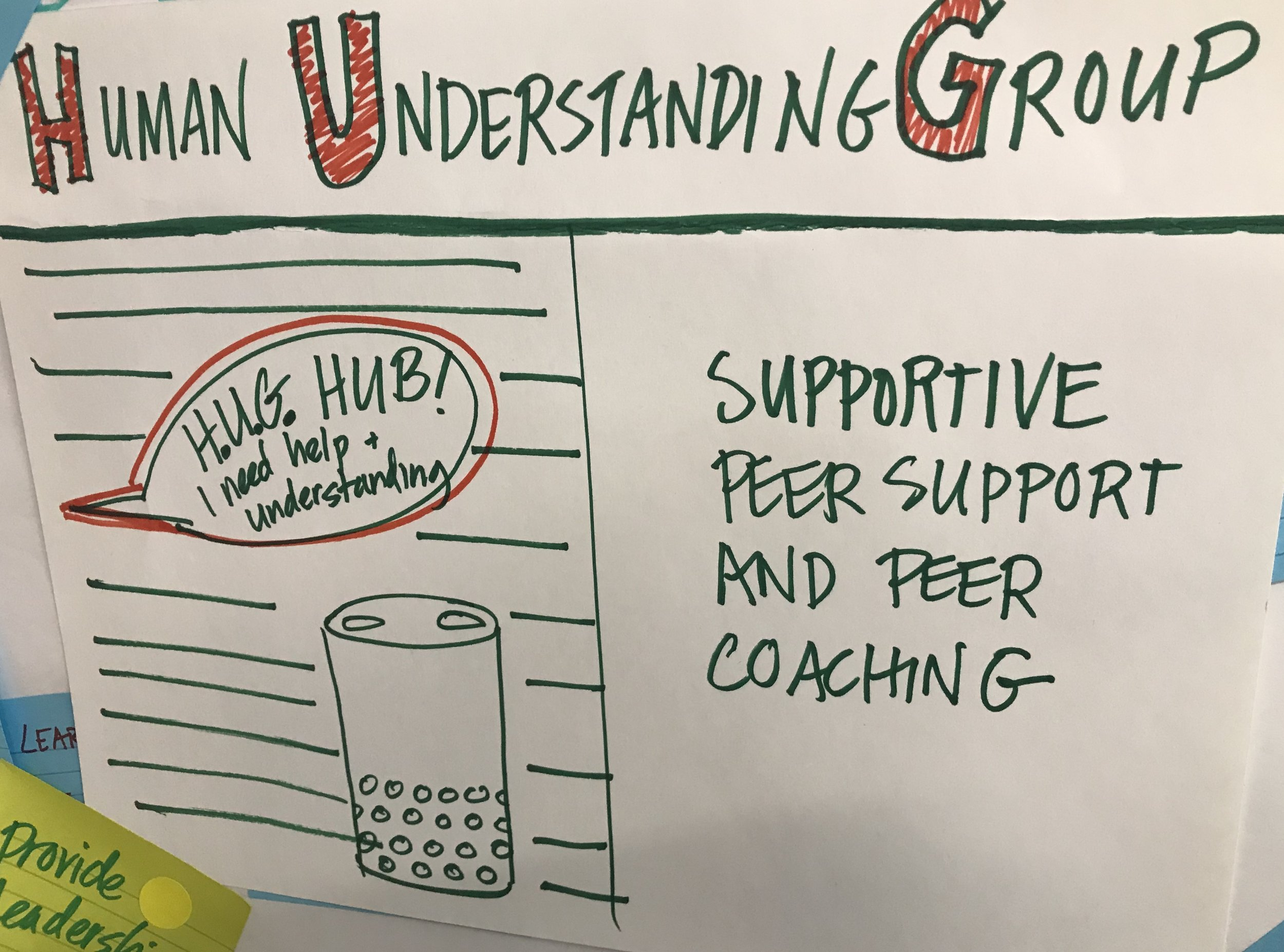 Human Understanding Group