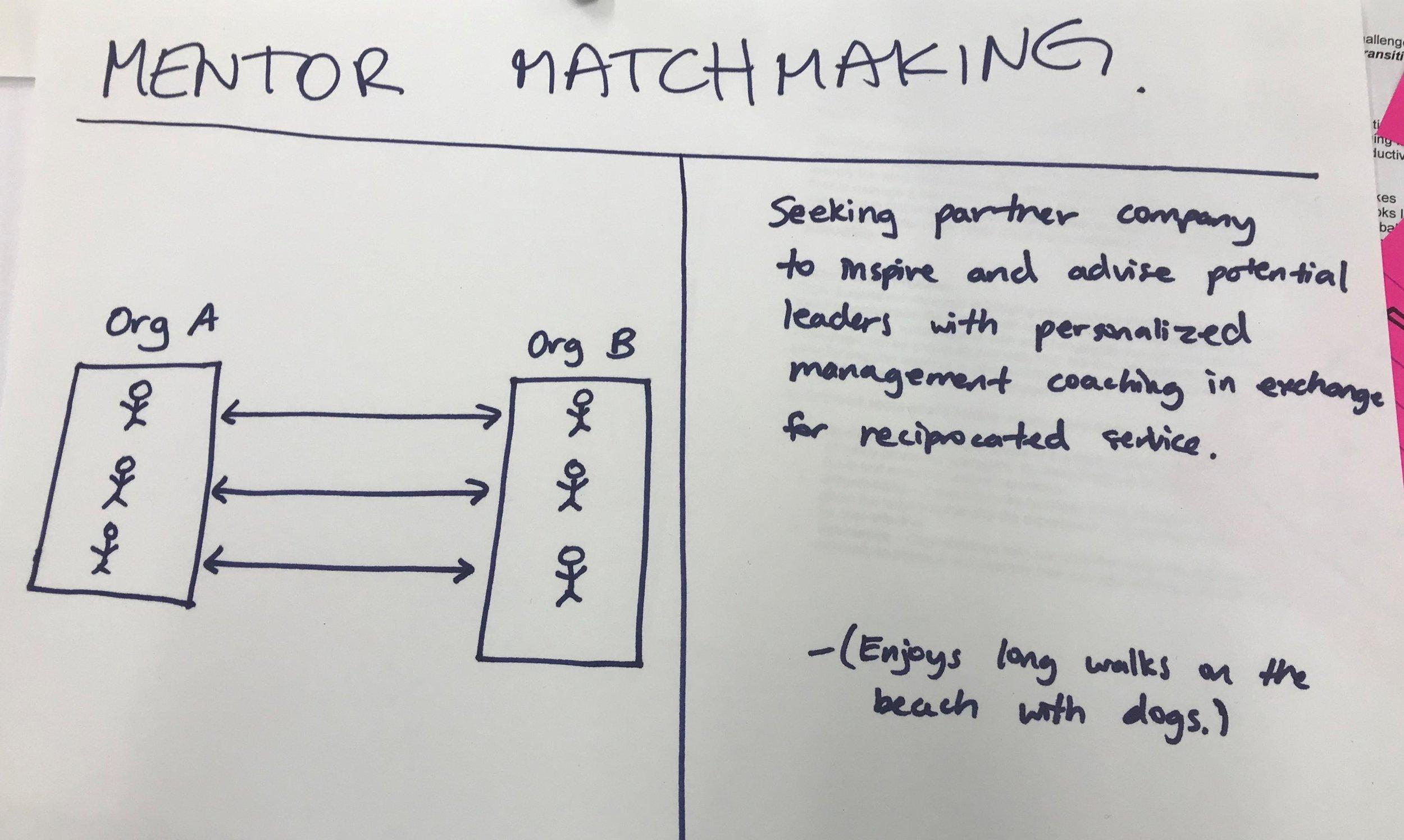 Mentor Matchmaking