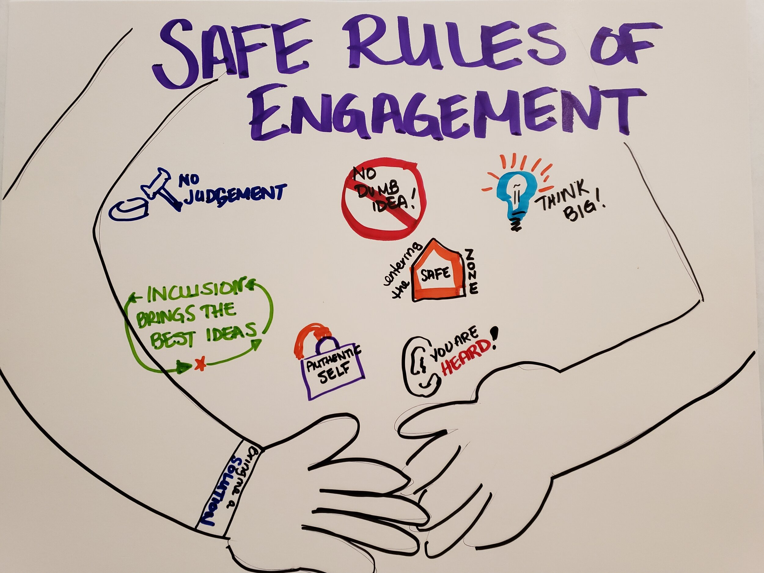 Safe Rules of Engagement