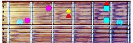 3+Octave+Arpeggios+diagrams.jpg