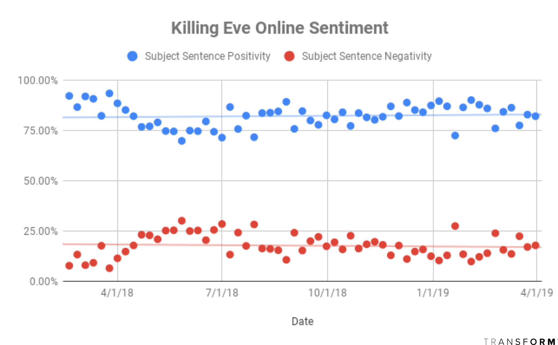 EveSentiment.png