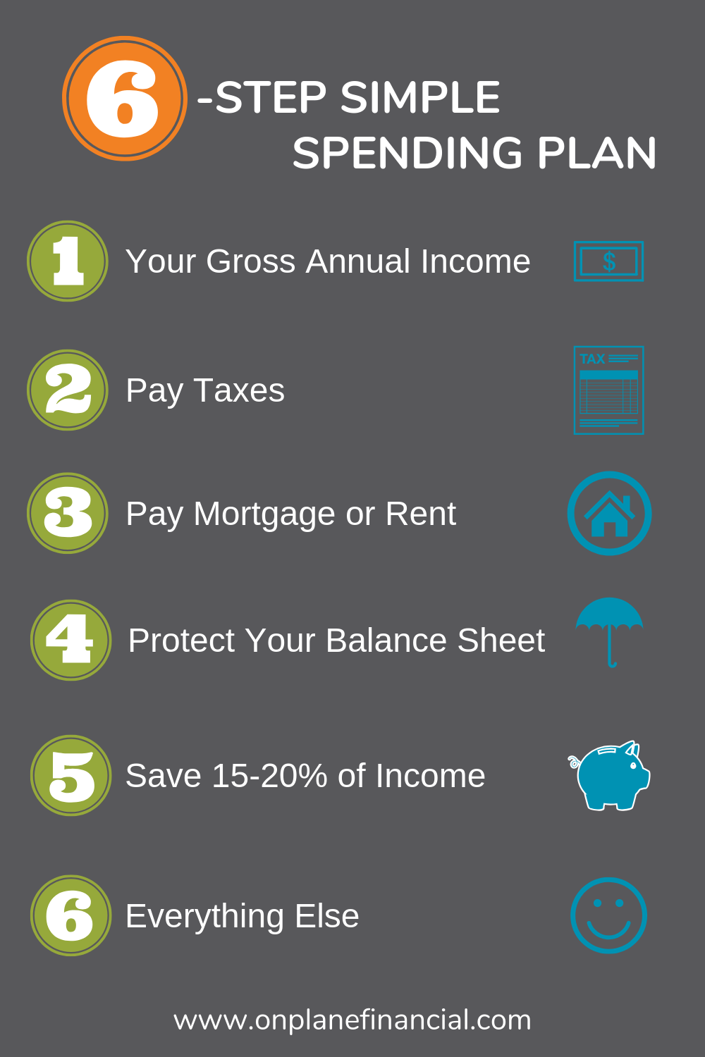 your 6 step spending plan.png