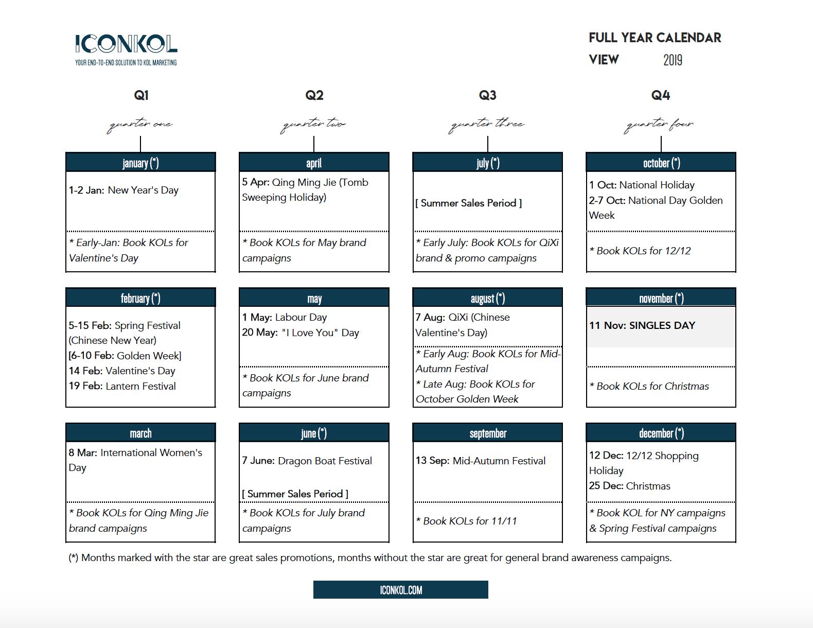 2019 KOL Promo Calendar prepared for you by ICONKOL Team