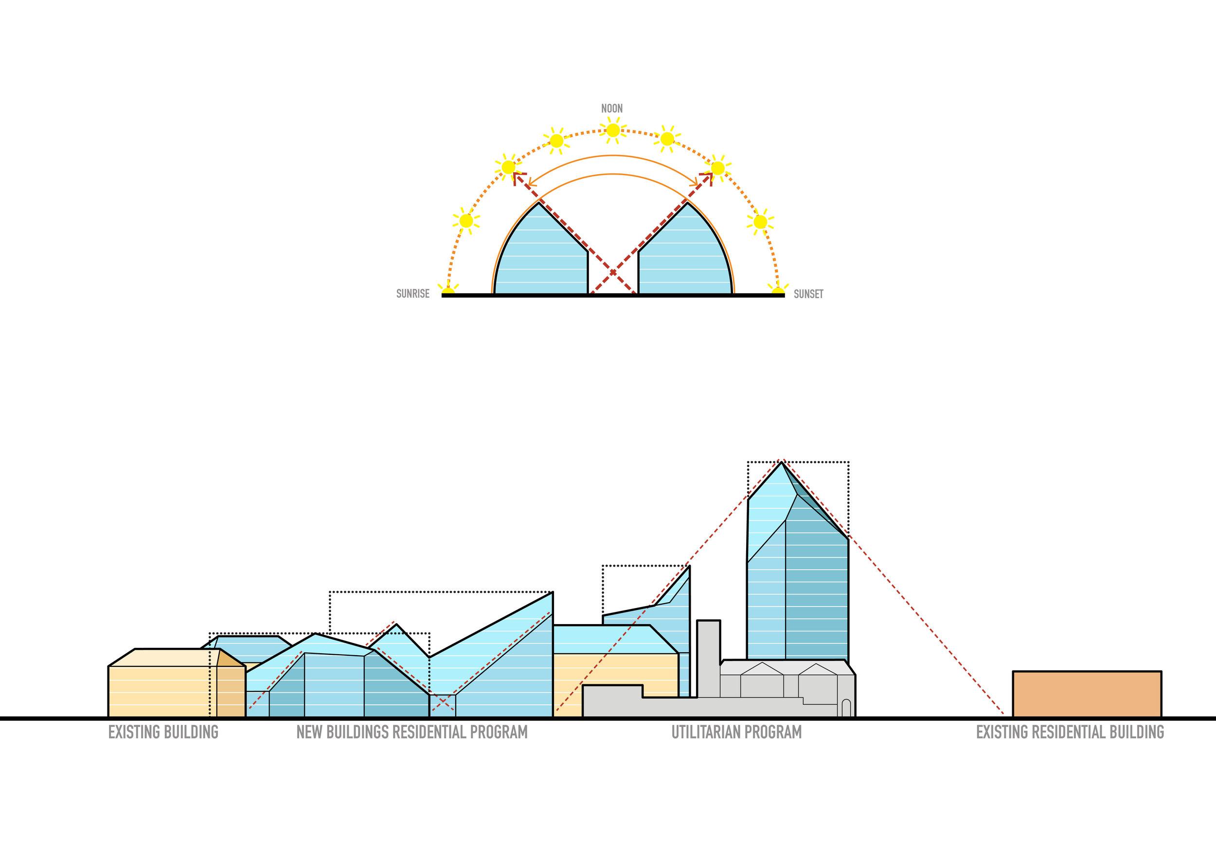 MVRDV_Nieuw Bergen_cuts concept 02_copywright MVRDV.jpg