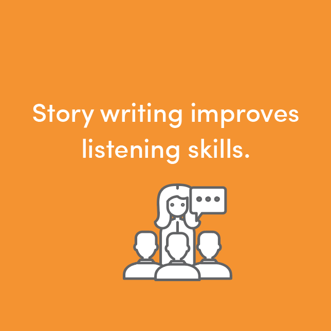 The pure pleasure children experience while listening to stories helps them to associate listening with enjoyment. During a classroom storytelling project, students learn to listen respectfully to their peers and how to coach one another in a constructive way.