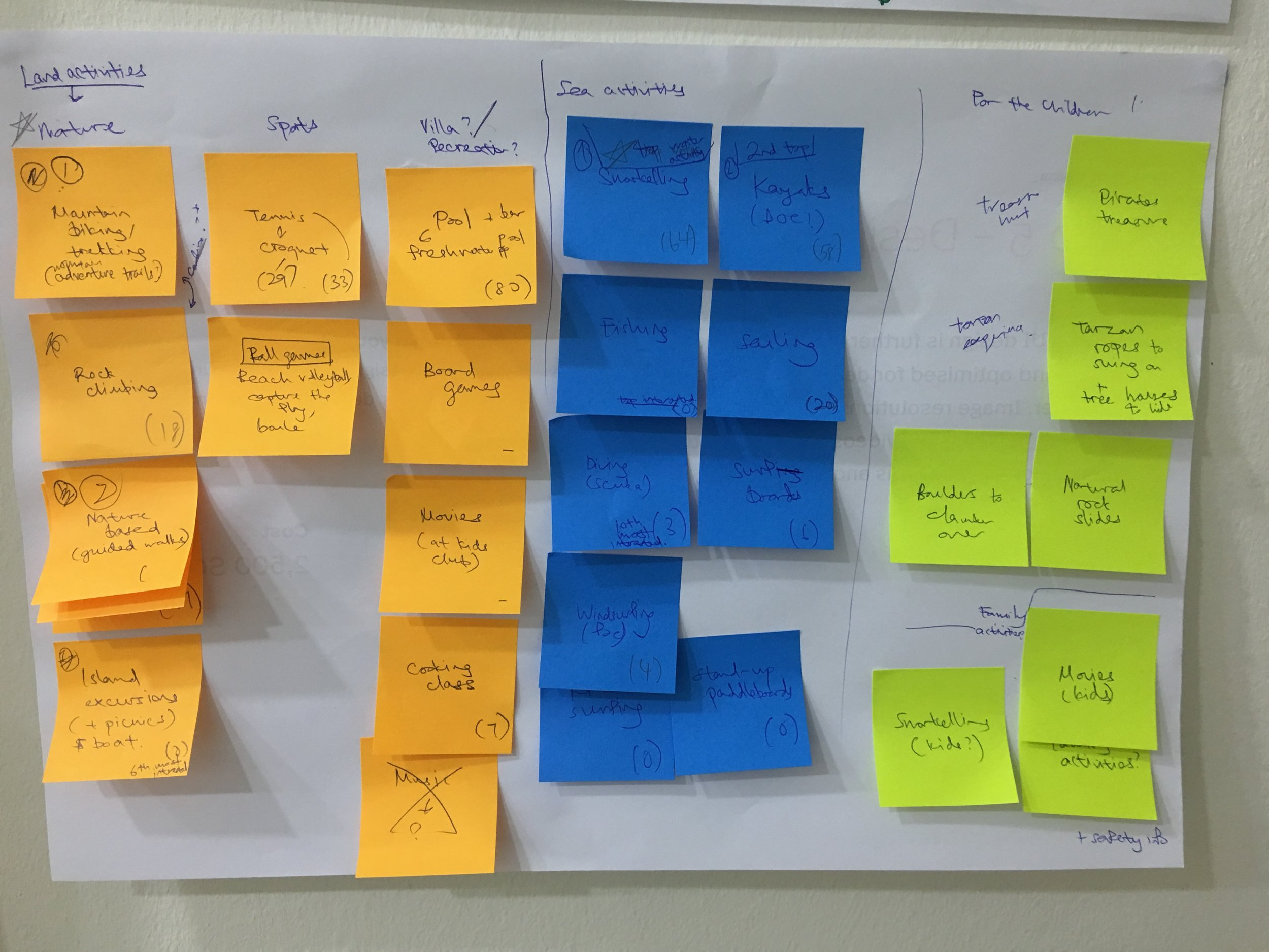 Categorising all activities offered by the island