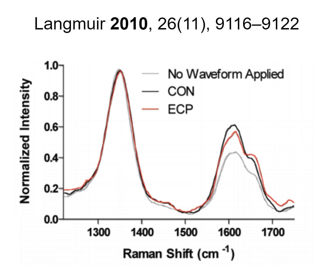 raman-spectroscopy-b.jpg