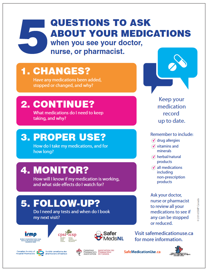5Qs safer meds_border.png
