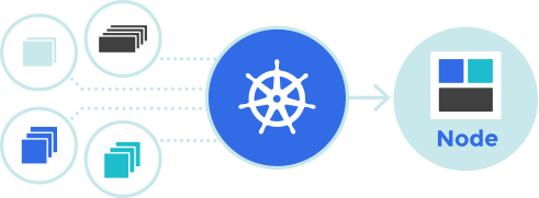 Source:    kubernetes.io