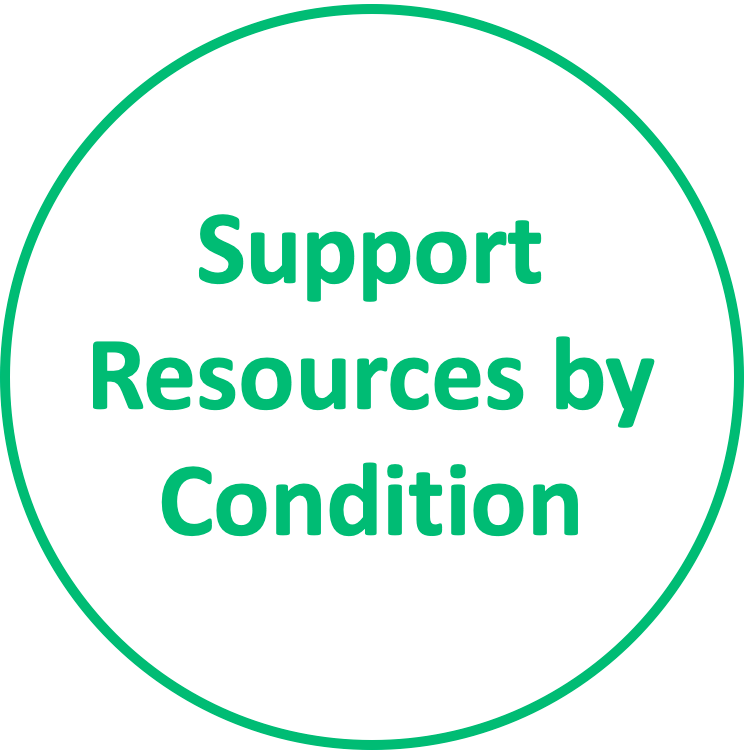 Support Resources by Condition.png