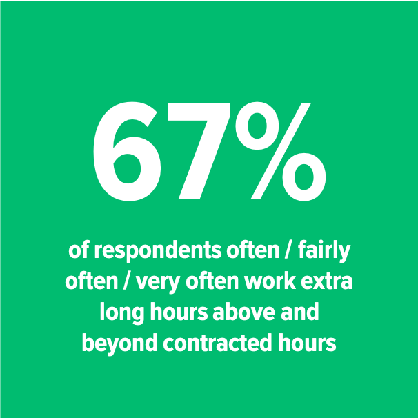 67% extended hours.png