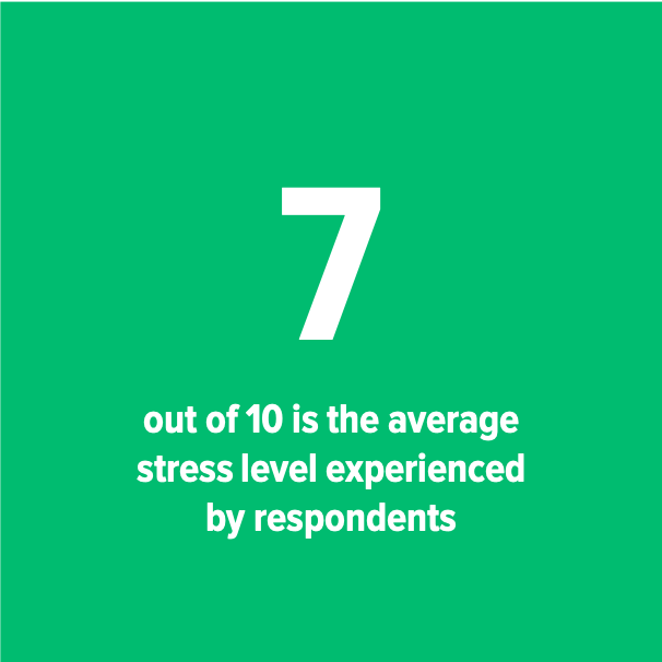 7 out of 10 Stress Levels.png