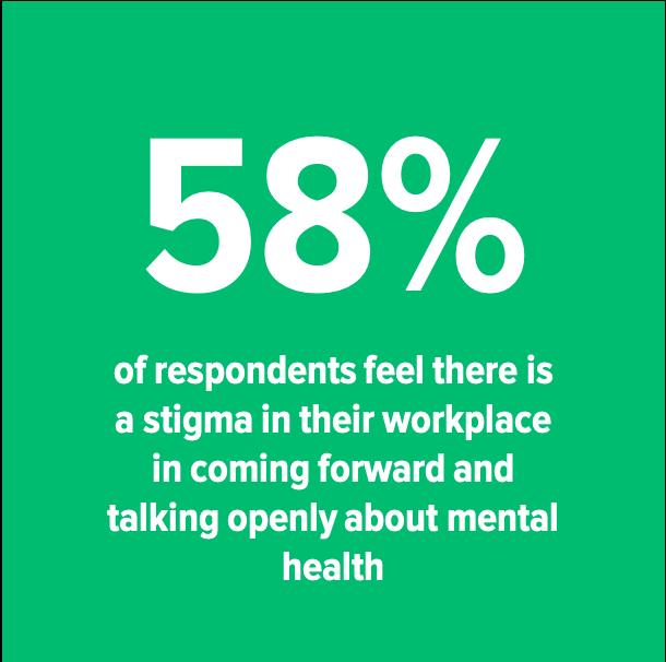 58% stigma mental health.png