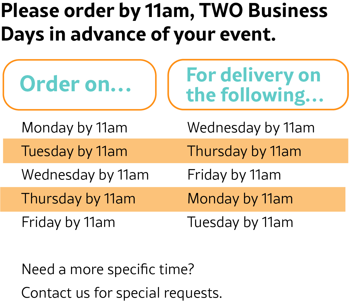 Delivery Chart idea_revised.jpg