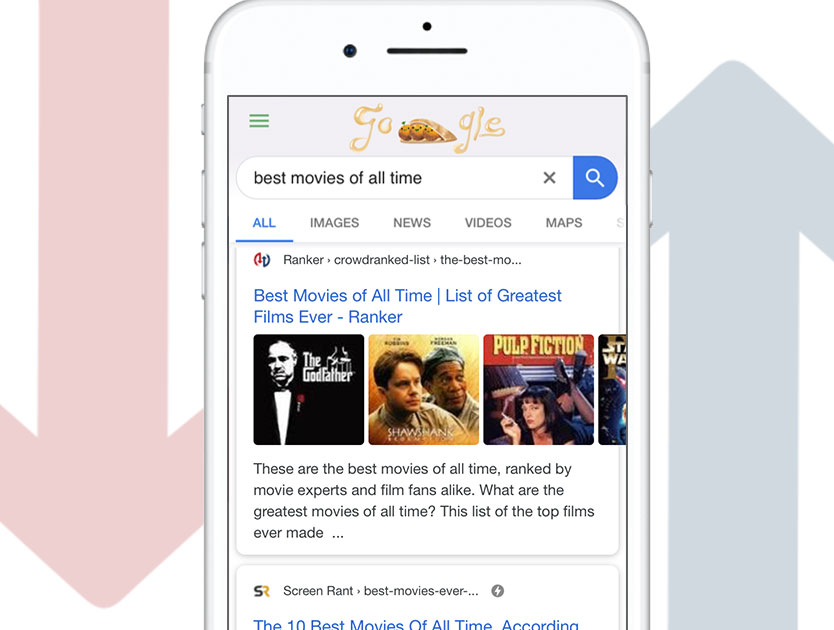 High Intent Verticals - Ranker comes up as the top organic Google result for 1000s of queries; with 20MM+ coming through Google search each month and 6% clicking to purchase.