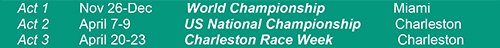 2017 Melges 24 U.S. National Championship   Sperry Charleston Race Week