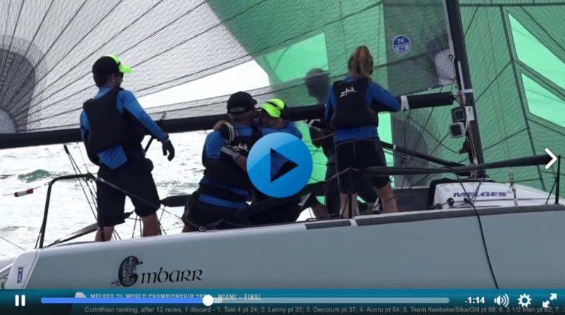Race Day Five video highlights edited by Zerogradinord and Mauro Melandri