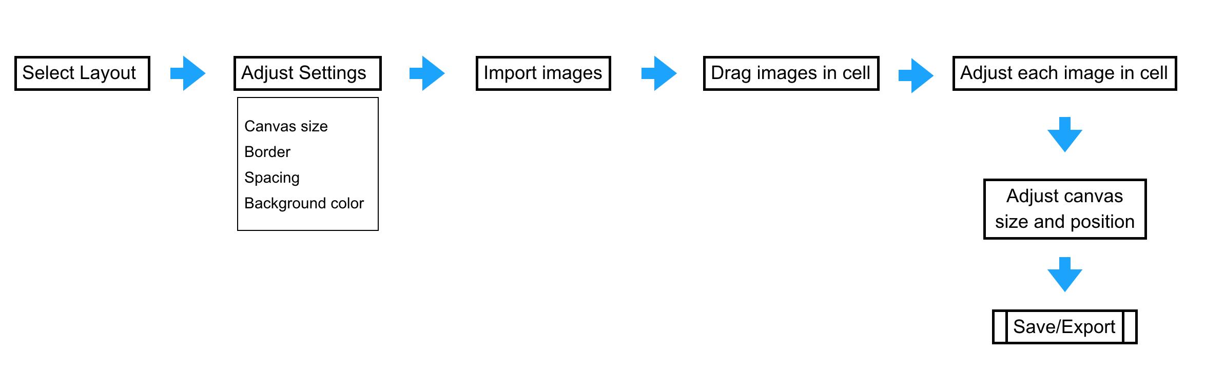 UserFlow_CollageMaker_Screenshot.png