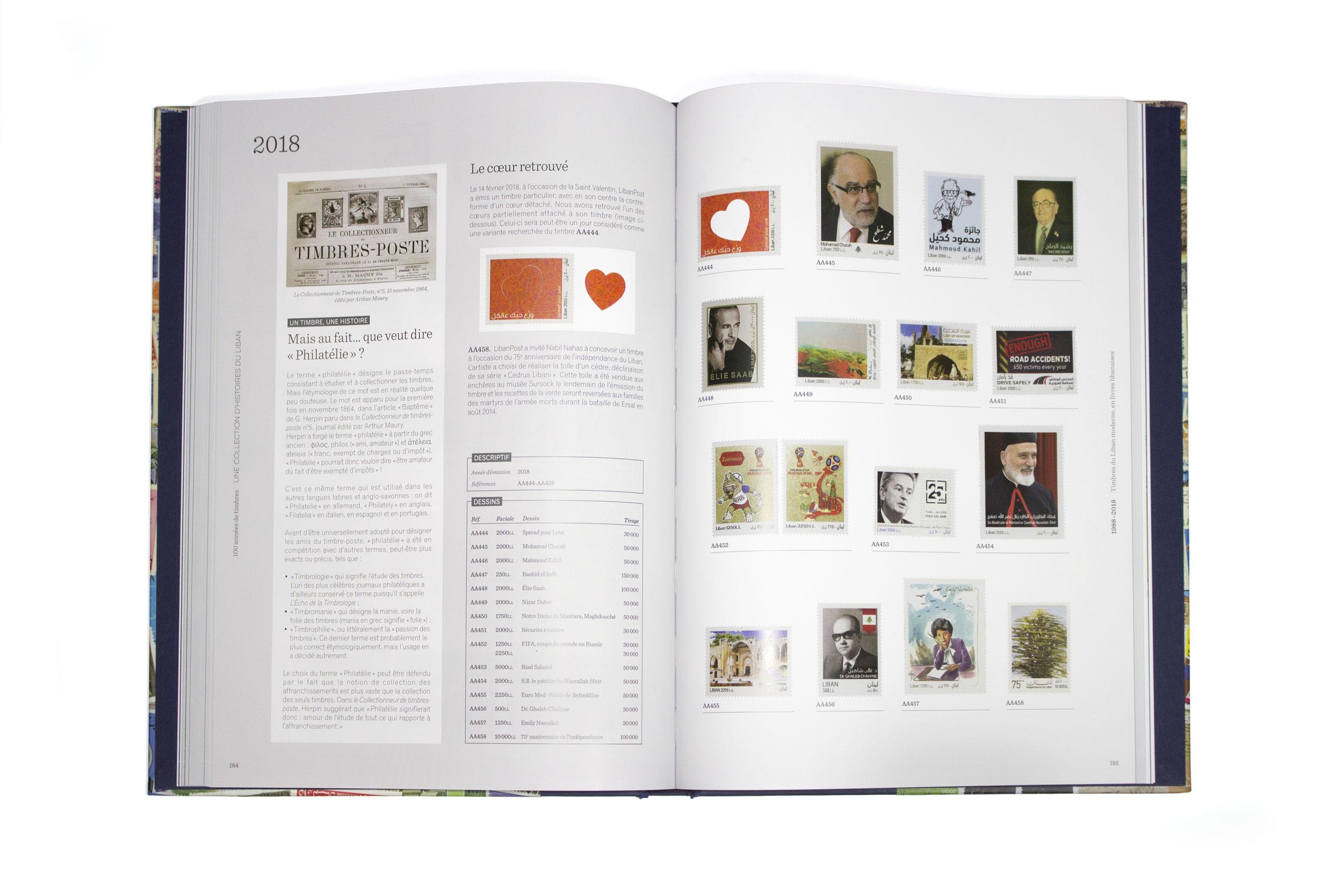 100 années de timbres | Une collection d'histoires du Liban