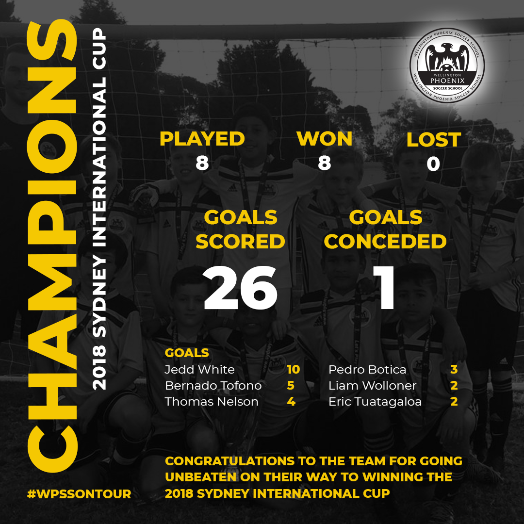 wpss_sydney_champions.png