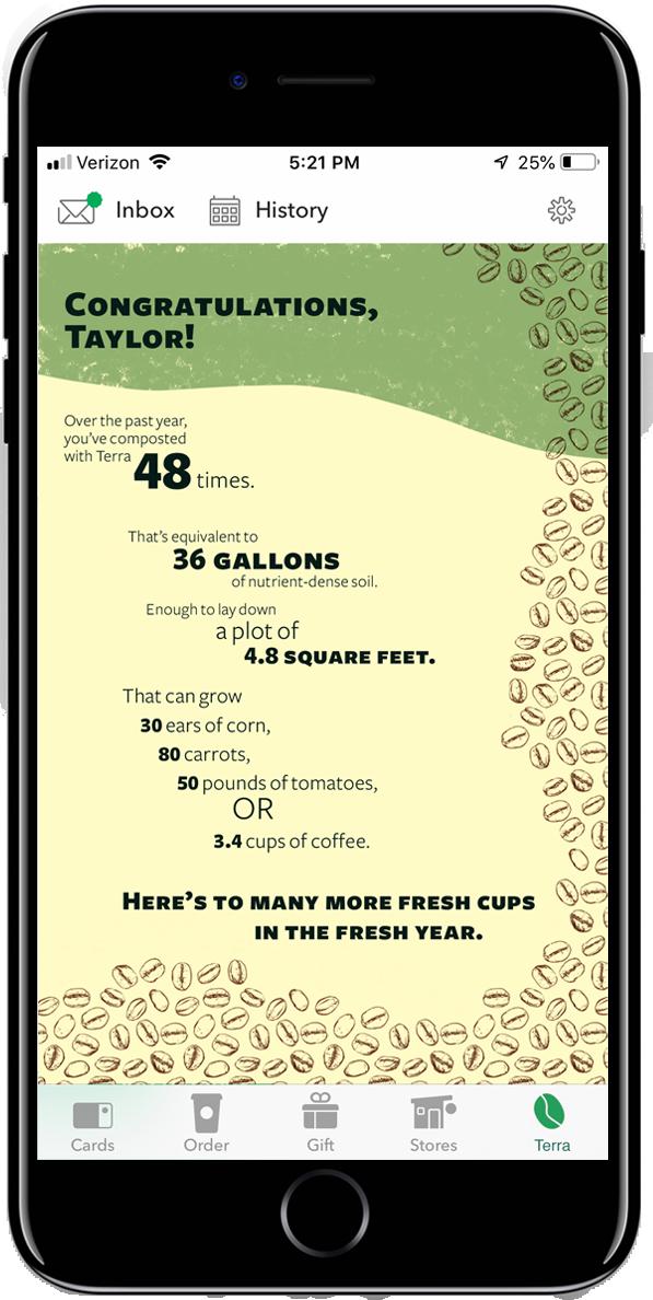 Starbucks_terra_statistics.png