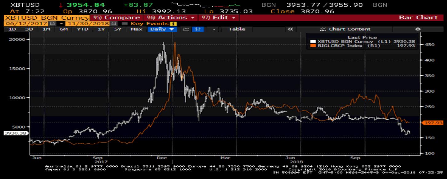 nov-2018-chart.jpg