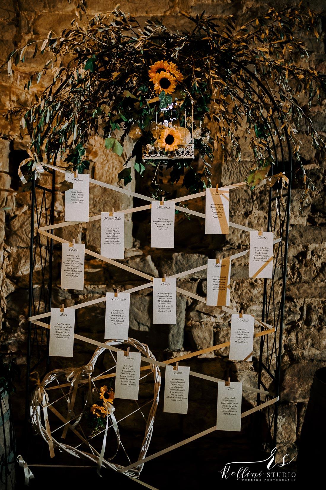 wedding matrimonio Castello di Rosciano 151.jpg