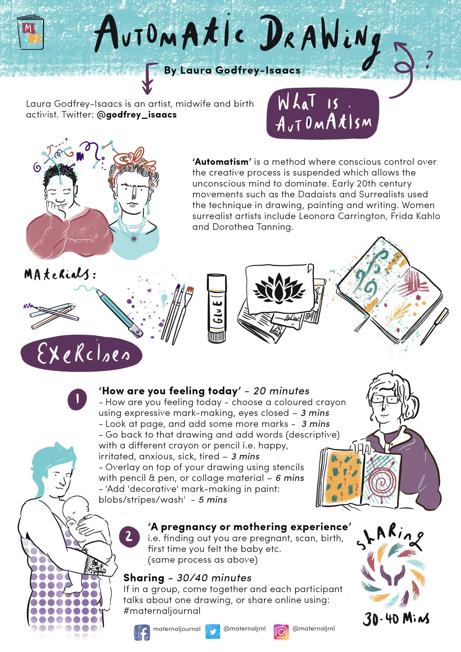 Automatic Drawing | Laura Godfrey-Isaacs| Illustration by Merlin Strangeway | Maternal Journal 2019