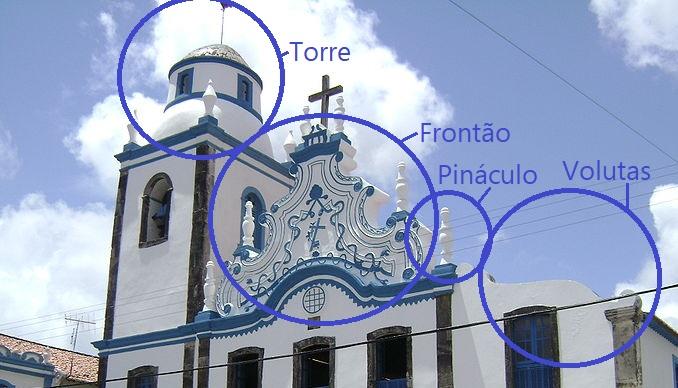 Fachada da Igreja com os elementos barrocos assinalados.
