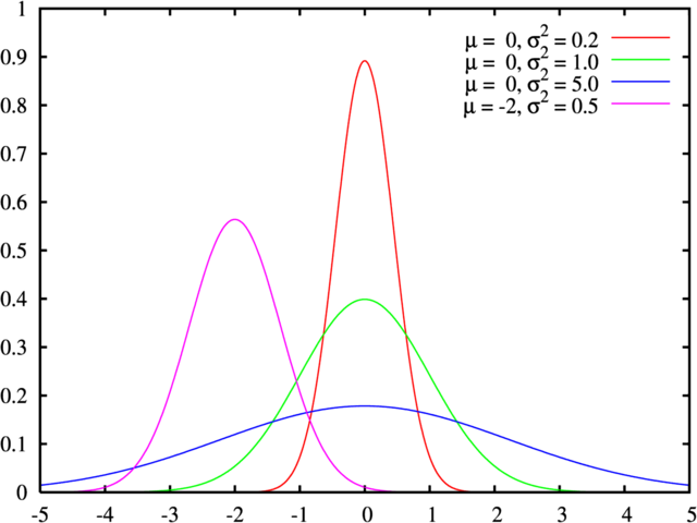 normal-distribution.png