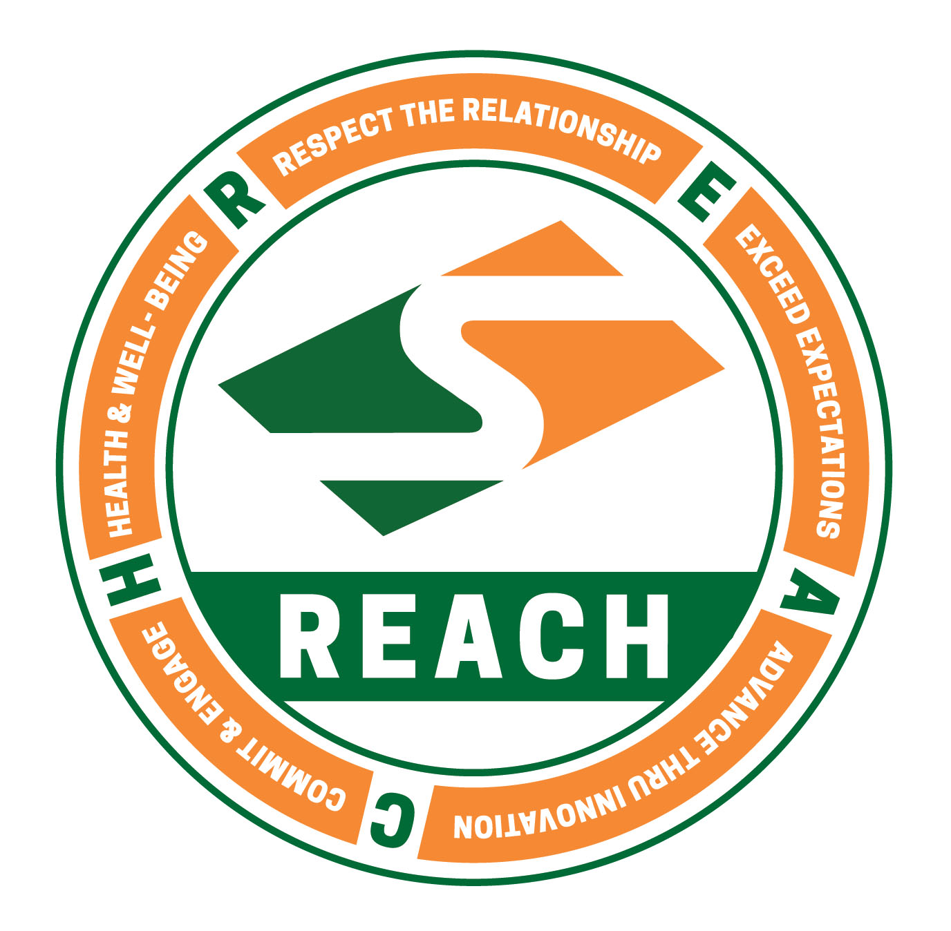 "Sweed's Core Values that spell the word ""reach""."