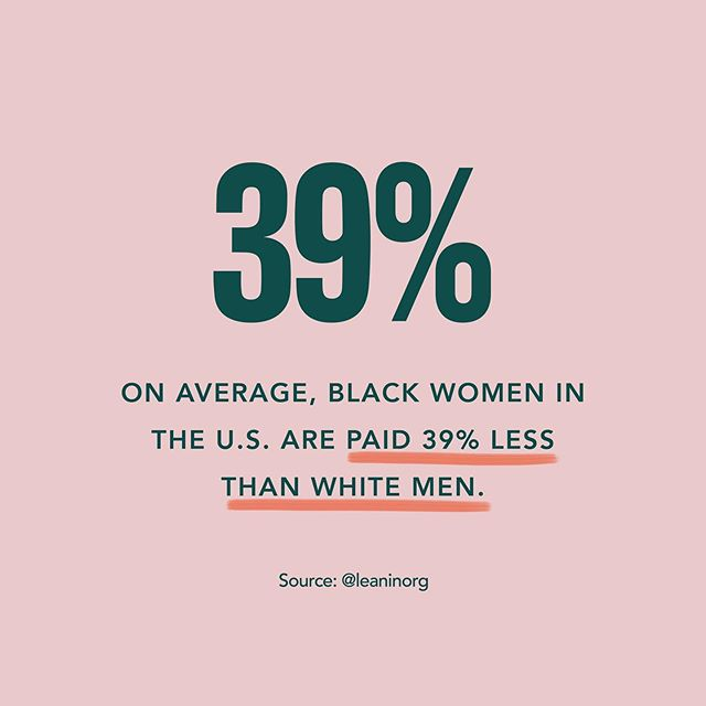 Last year, it was 38% and also fell on August 7...talk about regression. #blackwomensequalpayday