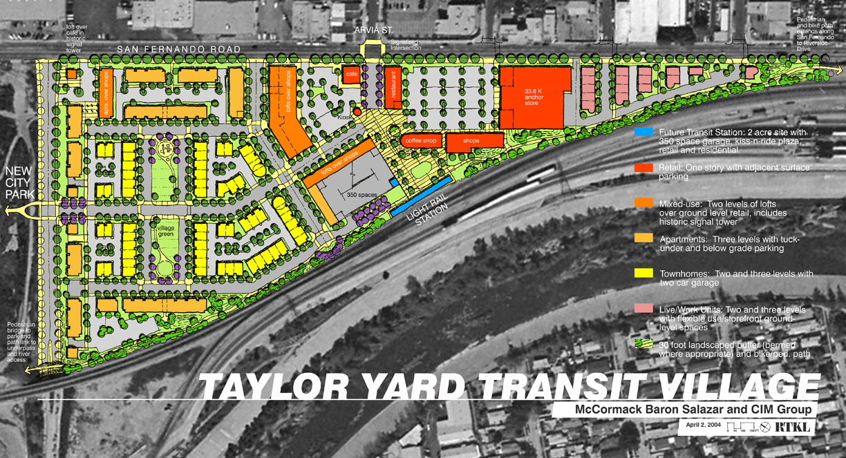 Proposal for Taylor Yard Transit Village on Parcel C