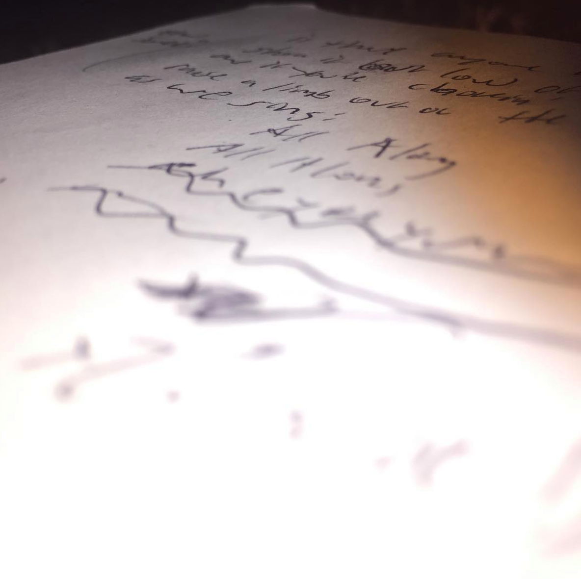 12.26.2015 and here's my notes for the last song on the album.