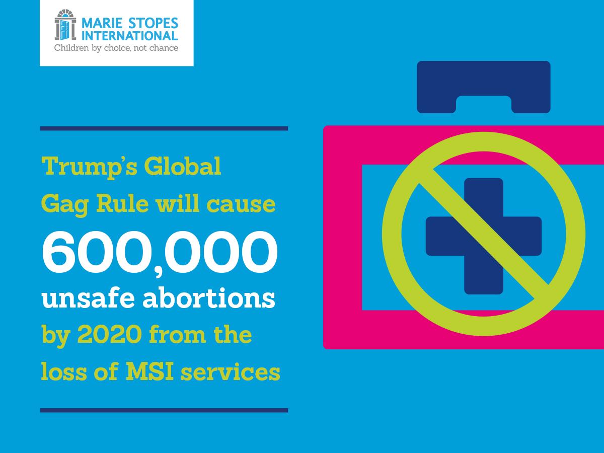 FB-Gag-Rule-1200x900-abortions.jpg