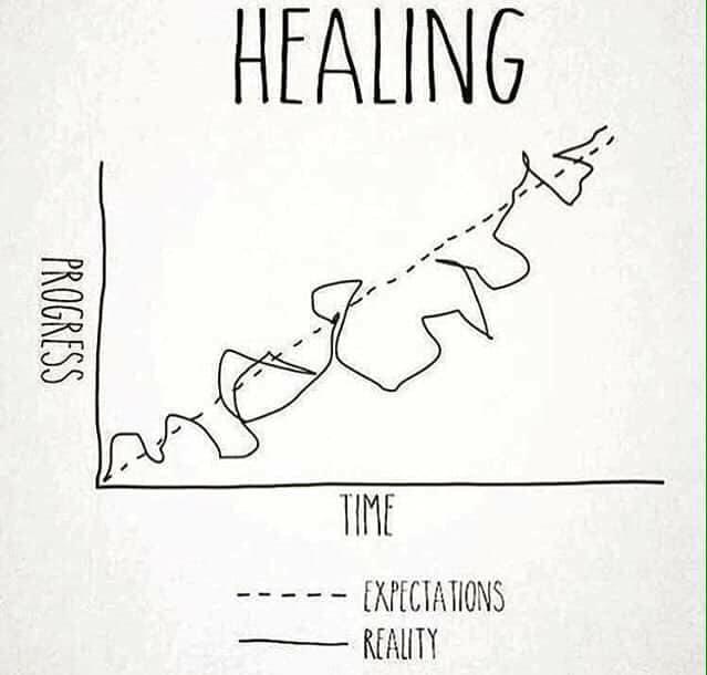 Healing Image.jpg