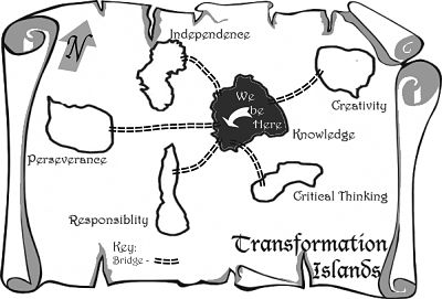A map to guide students on an expansion of their knowledge. From  Tune Up Your Teaching and Turn On Student Learning .